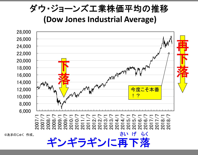 Dow Jones 20181026