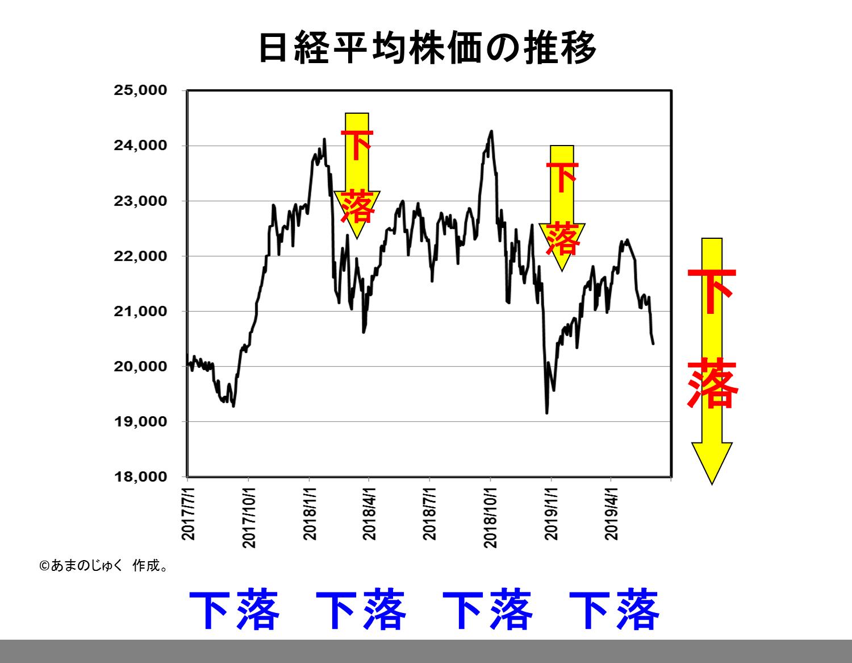 nikkei_20190603