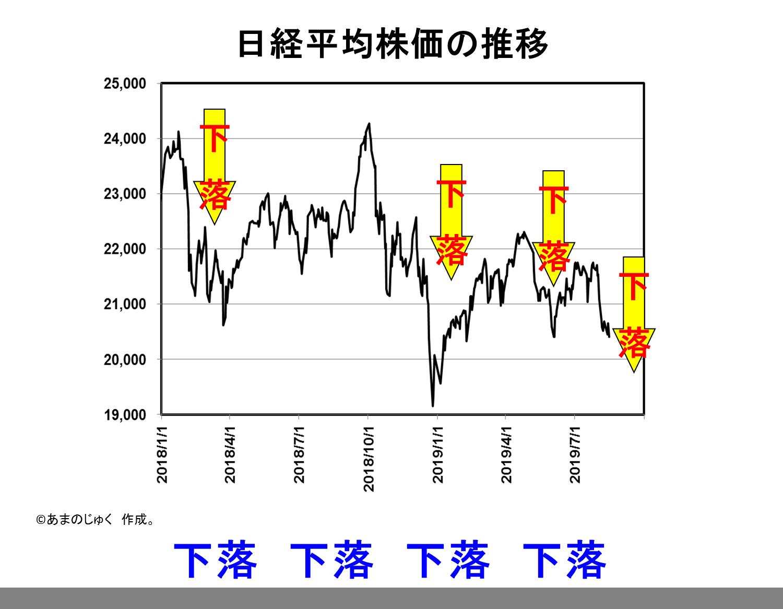 nikkei_20190815